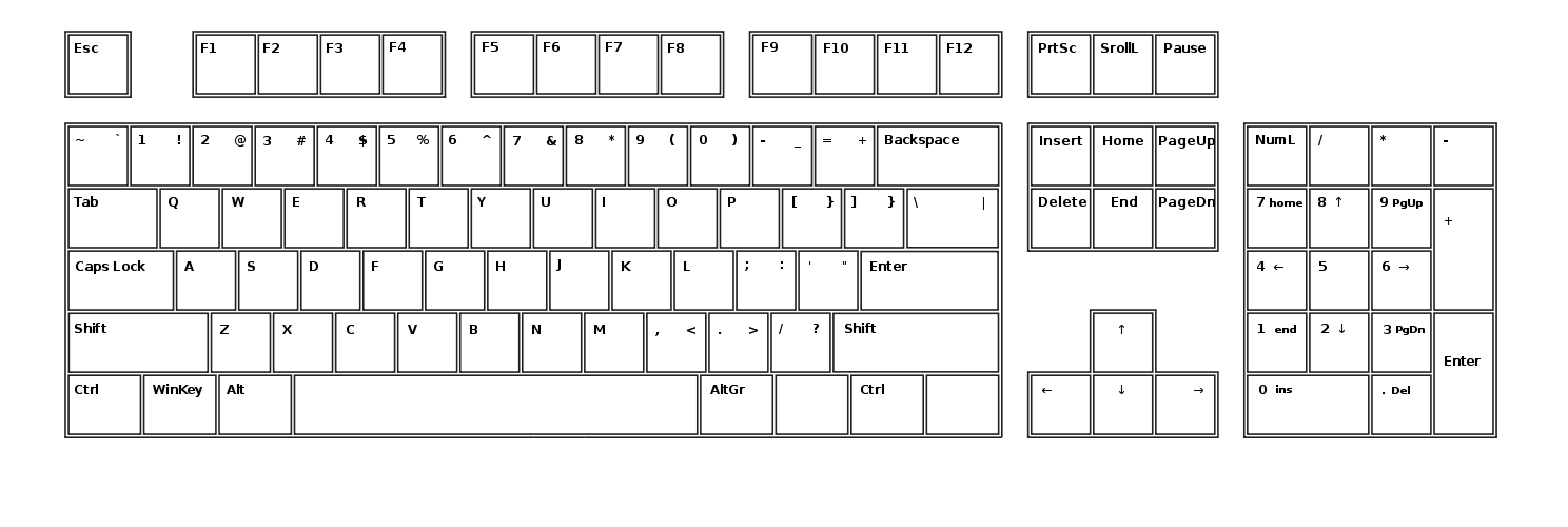Declarative image for keyboard template printable