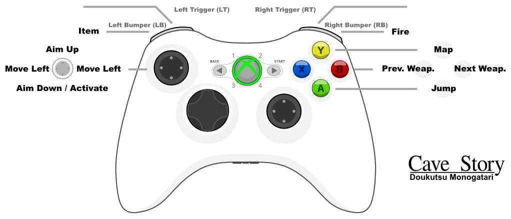 Xbox 360 Usb Controller Wiring Diagram Xbox Free Engine